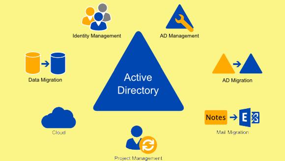 Hướng dẫn cài đặt Active Directory trên Windows Server 2008